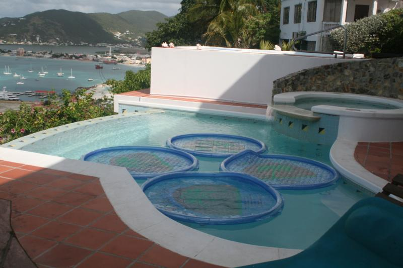 warming pads for pool