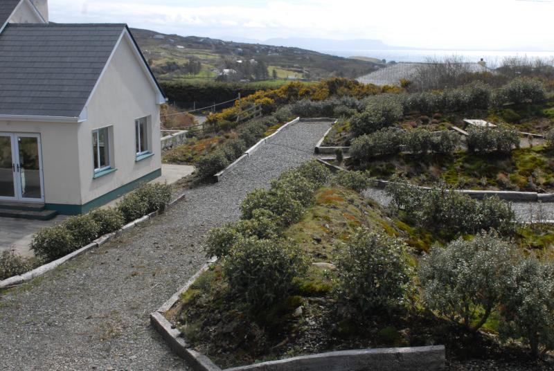 Proximity of Garden to house