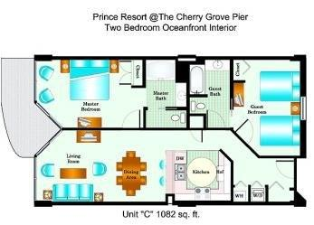 Layout of our Unit