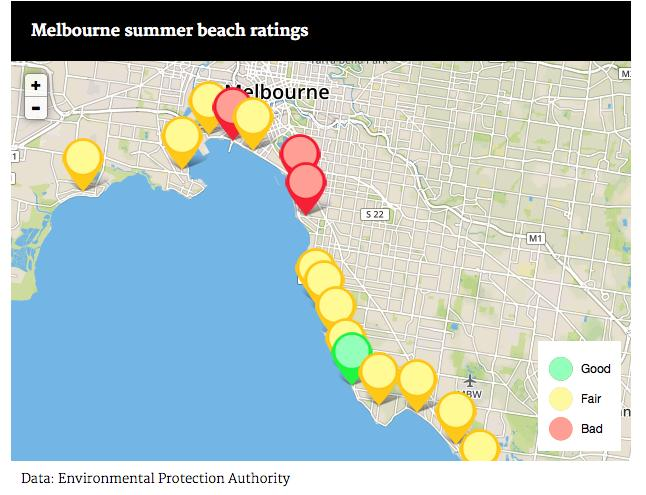 Green Dot= Best Beach EPA Readings for 2016. Black Rock Beaches.