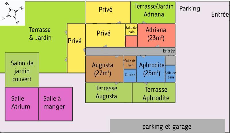 Plan de la planta