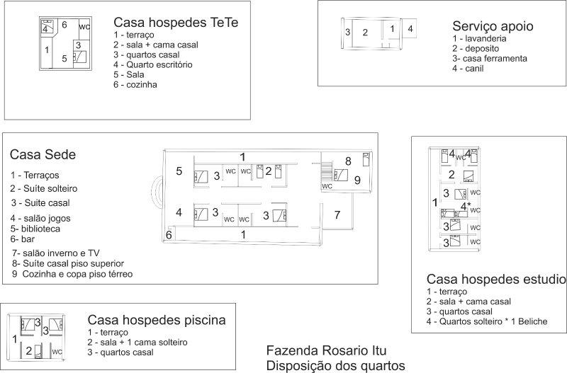 Disposição dos quartos e camas.
