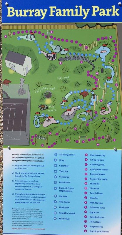 parc familial Burray