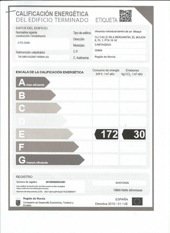 Energy cert performance EPC