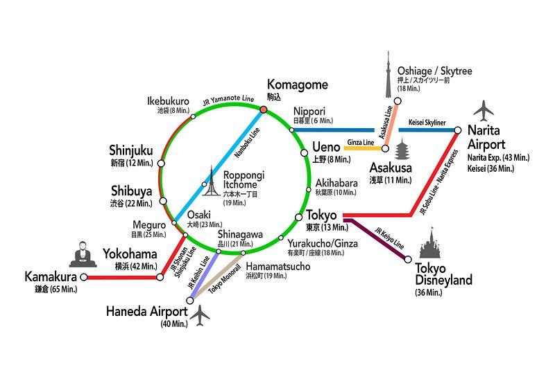 Localizado em Komagome, com fácil acesso a todos da Grande Tóquio