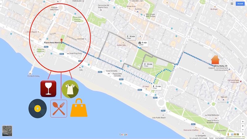 Distance to shopping / Directions to shops - restaurants
