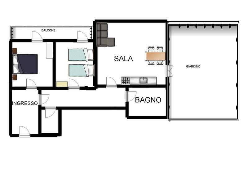 Mapa de la casa - plan de la Casa