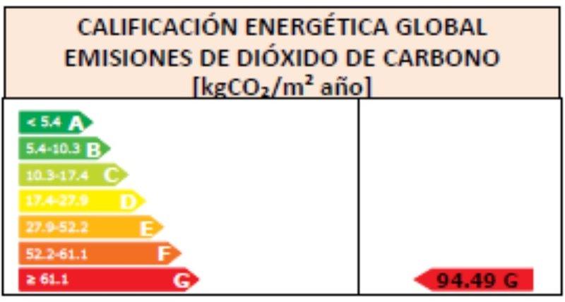 Classificação de eficiência energética para esta propriedade