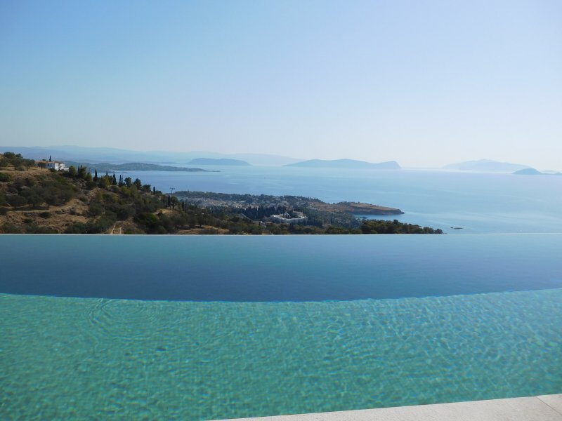 The view from in your pool
