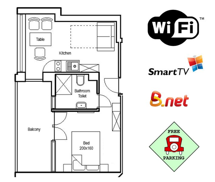 La mappa appartamento. L'appartamento è coperto con wifi, TV via cavo.