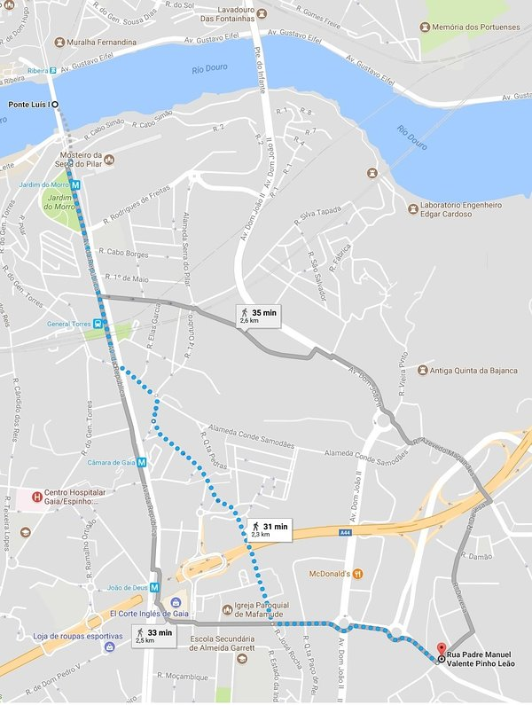2 km to the city center