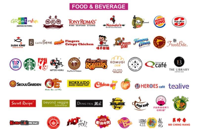 Een verscheidenheid aan eten en drinken winkels in het winkelcentrum die toegankelijk liften zijn.