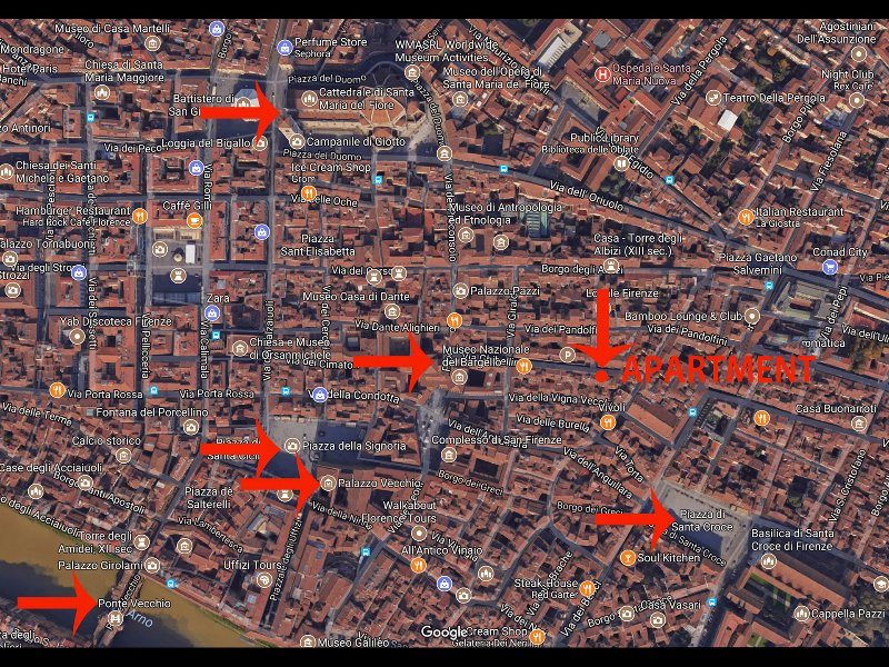 Map location of the apartment with main points of interest indicated by the arrows