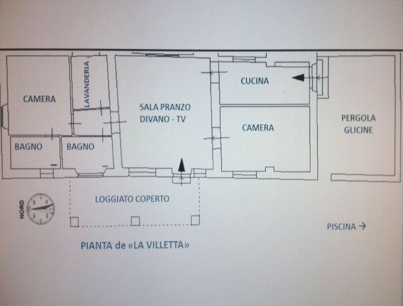 """mapa """"LA CASA"""""""