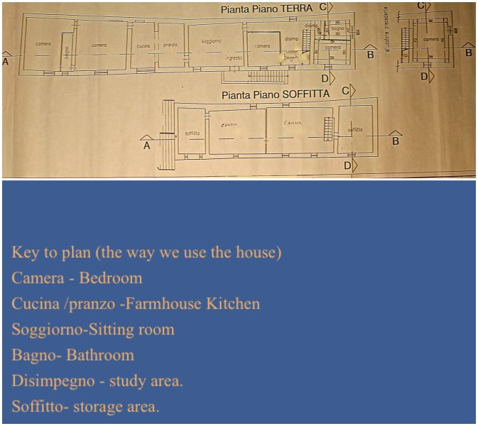 Villa Plan. Please check to see how your group would like to sleep in the Villa.