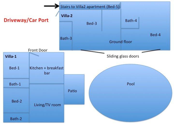 Plan d'étage (non à l'échelle)