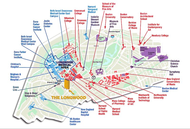 área de Longwood