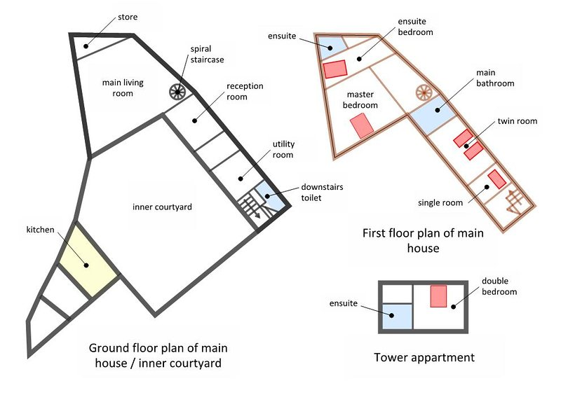 Ta Torri Room Layout
