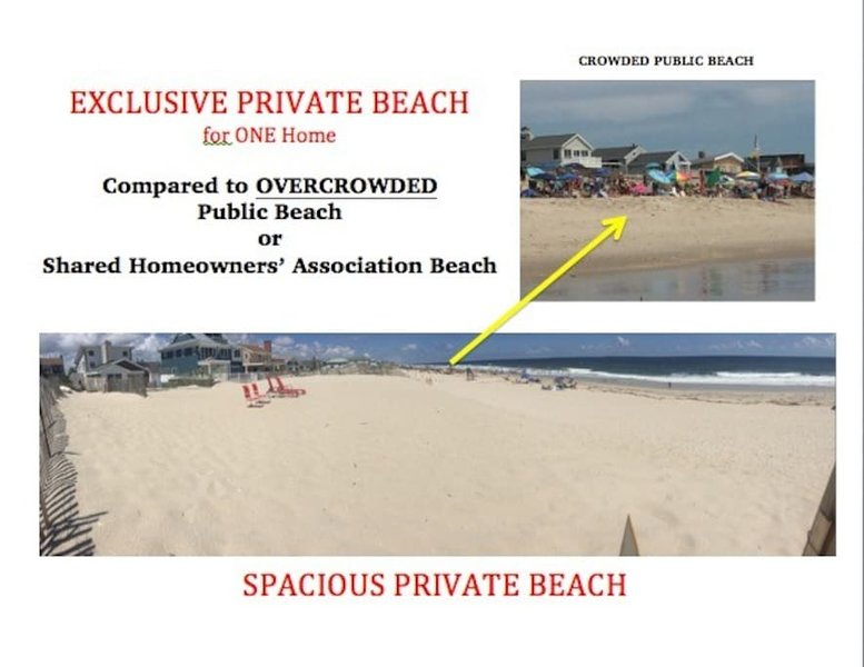 EXCLUSIVE PRIVATE BEACH versus overcrowded Public Beach or Shared Association Beach