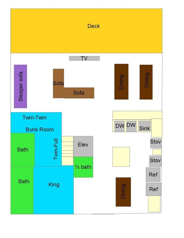 4ème étage Mise en page