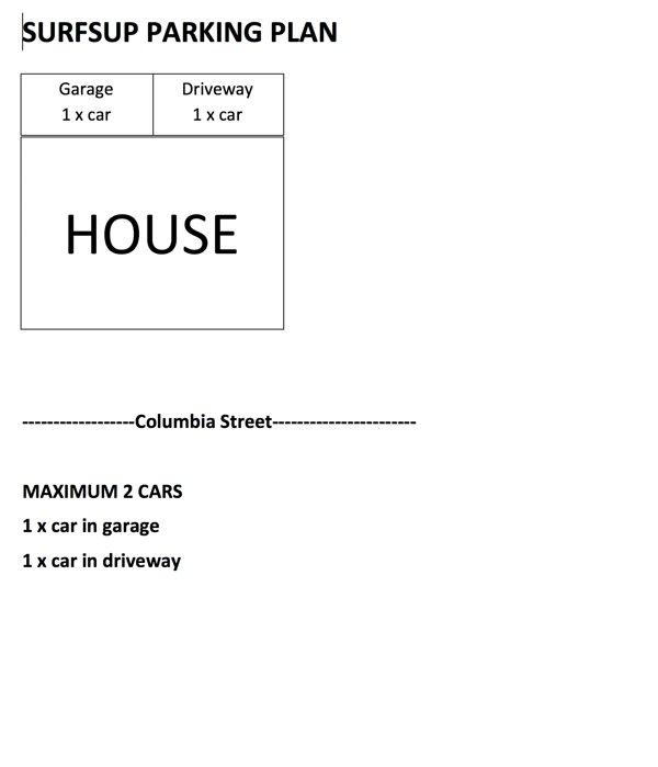 Parking Plan