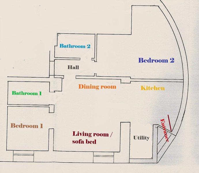Disposizione dell'appartamento