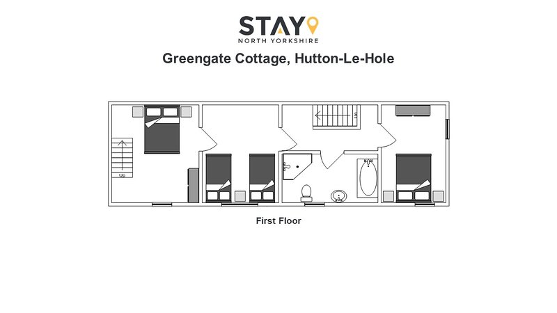 Greengate Cottage, Hutton Le Hole, Stay North Yorkshire