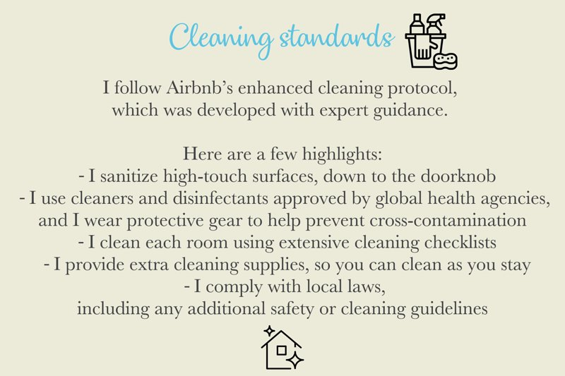 Our cleaning and sanitising standards