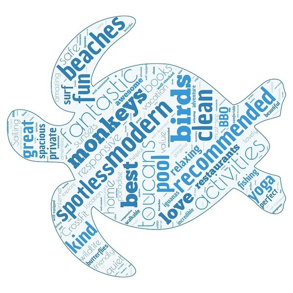 Word cloud generated from our guests' reviews