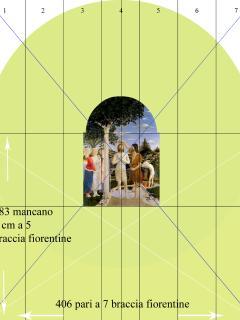 Montaggio della tavola di Piero oggi alla National Gallery e la parete del Battistero