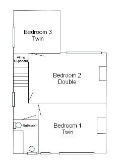 Ah .. the upstairs floor plan, also useful