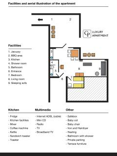 Facilities and aerial illustration of the apartment