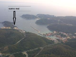 Areal view