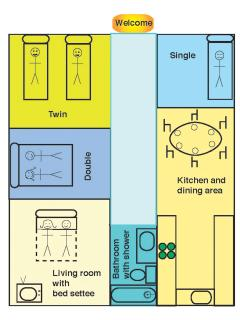 Layout showing possible sleeping arrangements