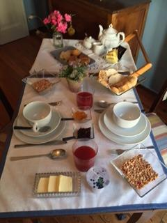 details of continental breakfast