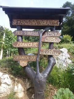 signposts to domestic food and wine producers