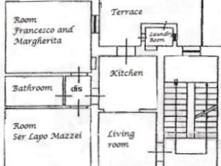Mapa de la casa | Plan de