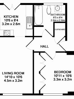 an idea of floor areas and layout