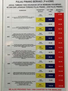 Taxi fare listing at the airport. Do buy your taxi coupon as you exit the airport gate.