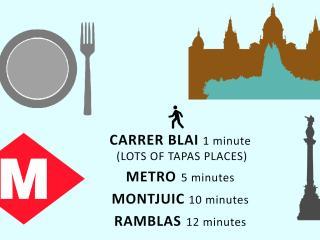 Paralel Triplex. 10 min from Ramblas. 10 people, Barcelona
