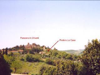 Property position, related to the village,. Posizione della casa rispetto al paese