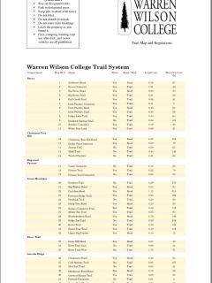Warren Wilson College trail system