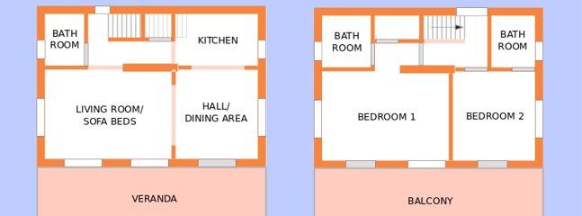 Villa Plan.