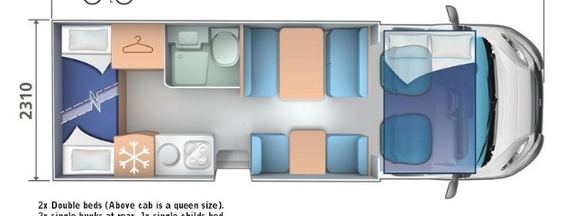 Motorhome layout