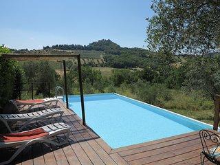 Porzione Casale nel Chianti con piscina panoramica