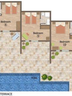 Pool Level