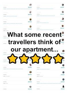 Voici ce que pensent nos récents voyageurs de leur séjour dans l'appartement.