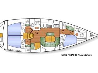 Hébergement en voilier à quai Port de Grand Bourg Marie Galante Guadeloupe