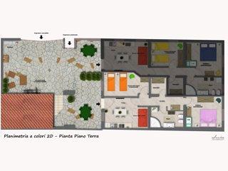 Planimetria 2D, con esempio disposizione Family.