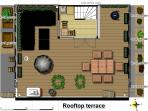 Floorplan - roof terrace